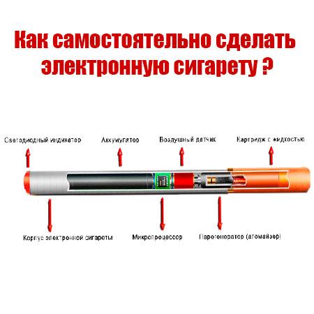 Как сделать электронную сигарету в домашних условиях из ручки